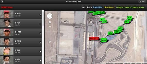 fórmula 1 corridas carros