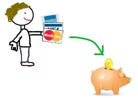 Poupar com cartões de crédito