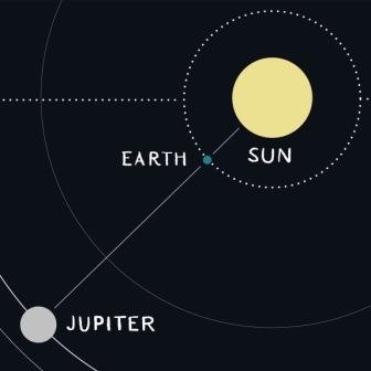 earth-jupiter-orbits.jpg