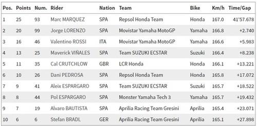 MotoGP_Corrida_25_09.jpg