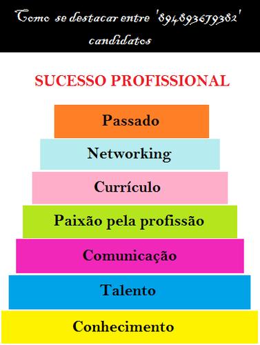 Qualidades para se dar bem numa profissão saturada