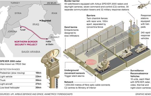 saudi arabia wall.png