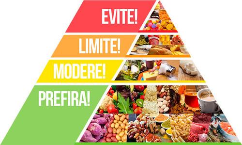 piramide-alimentar.jpg
