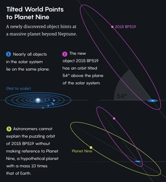 PlanetNine_560black.jpg