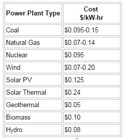 table comparison energy costs.JPG