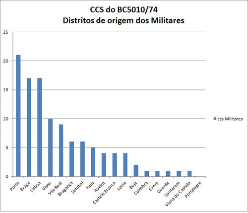 5010-74-CCS comp.jpg