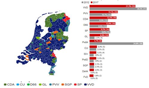 Holanda_Eleições.png