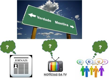 Notícias e redes sociais.png