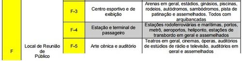 avcb-validade-local-de-reuniao-de-publico-sp.jpg