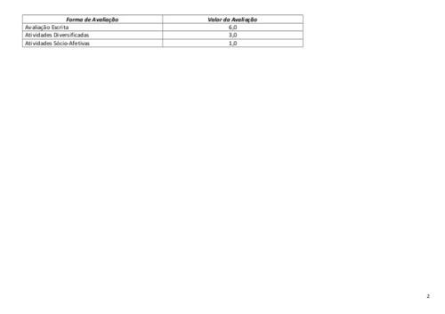 plano-de-curso-matemtica-6ano-2-638.jpg