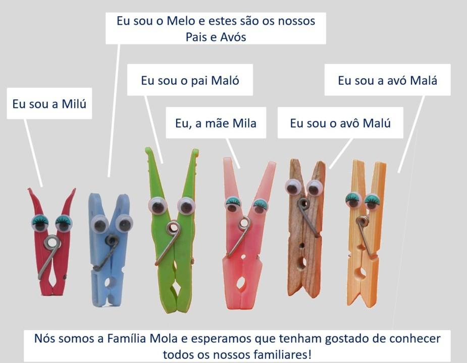 Familia_Mola.jpg