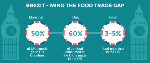 brexit-mind-the-food-trade-gap-1.png