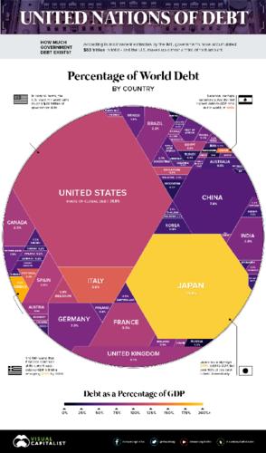 world-debt-2017 (1).png