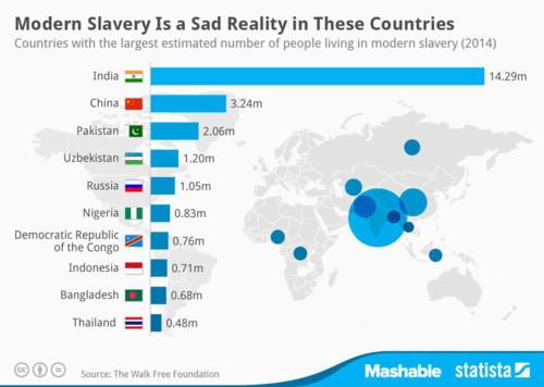 slavery_ndex.jpg