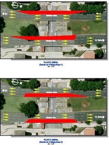 Planta dos condicionamentos de trânsito