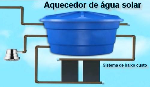 Sistema de aquecimento de água solar artezanal