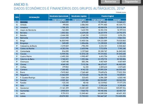 dívida 2.png