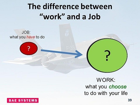 The+difference+between+work+and+a+Job.jpg