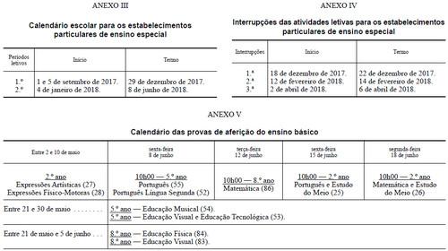 Anexo 2