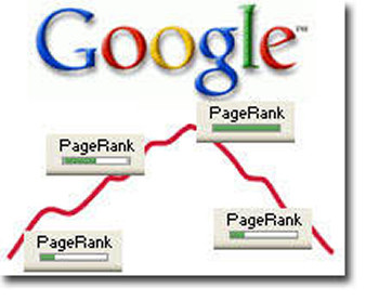 Pagerank do Google