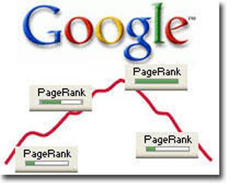 Pagerank do Google