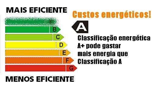 classificação energética
