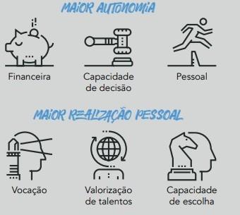 Ensino superior realização e autonomia.jpg