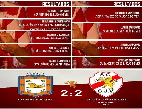 Resultados Finais SC S João de Ver