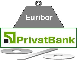 Euribor esmaga taxas do PrivatBank