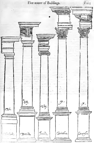 171103_classical_orders_Serlio.png