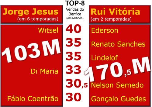 20170818 Rui Vitória Vs Jorge Jesus.png