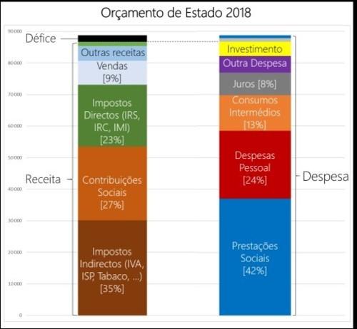 orcamento_estado_20181.jpg