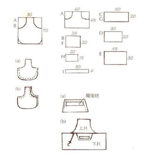 molde de sacola