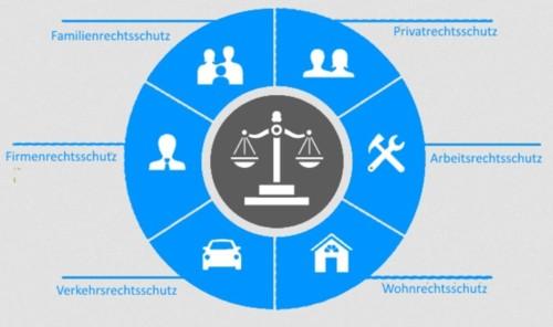 SeguroJusticaAlemanha-Rechtsschutzversicherung.jpg