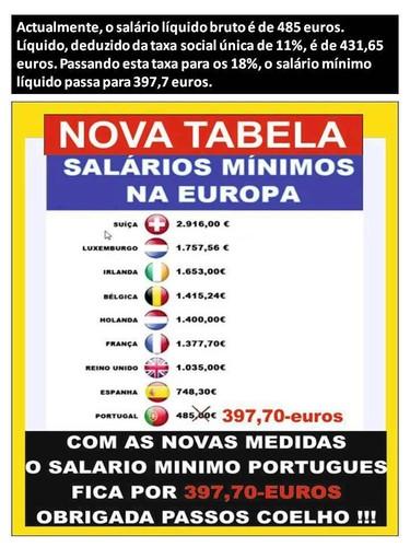 O novo salário mínimo Português