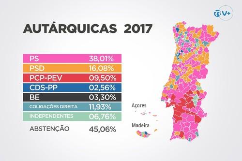 mapa_autarquicas_20171723e0c3.jpg