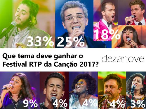 inquérito dezanove festival RTP da Canção.png