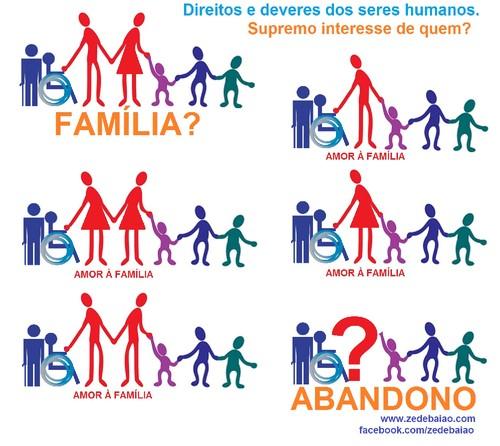 adopção, crianças,idosos,politicas sociais