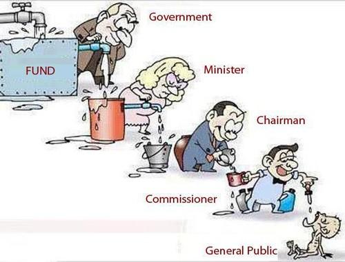Como distribui o dinheiro o governo