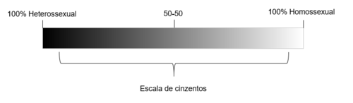 escala de cinzentos.png