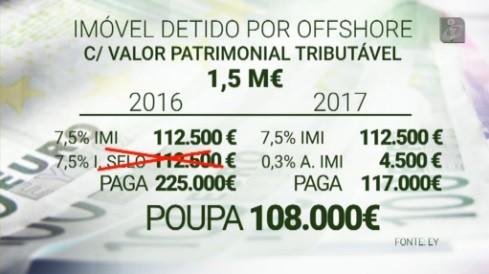 IMI 2017 offshores.jpg