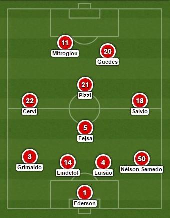 Formação do Benfica.jpg