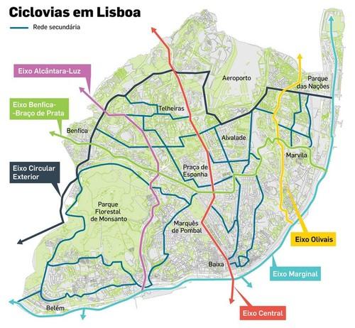 lisboa ciclovias mapa Menos Um Carro lisboa ciclovias mapa