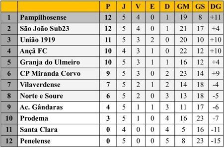 Class DH Futsal 5ªJ 26-10-19.jpg