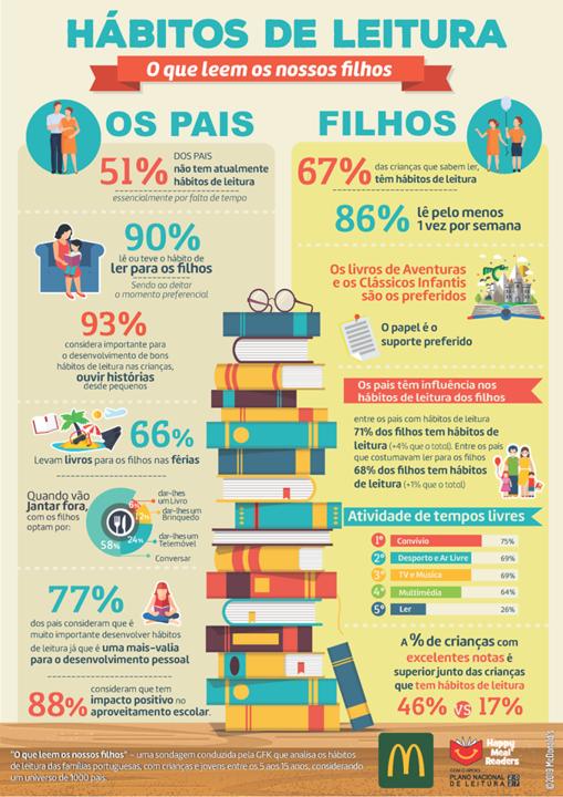habitos_de_leitura (1).png