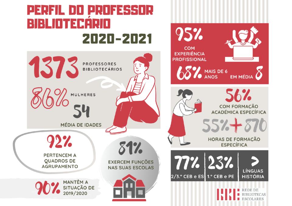 2021-01-05 PERFIL DO PROFESSO BIBLIOTECÁRIO.png