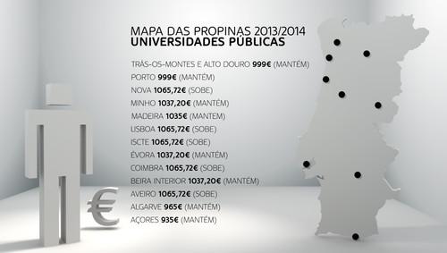 valor da propina ensino superior em Portugal 2013/2014