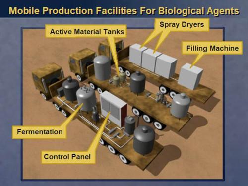 Powell_UN_Iraq_presentation,_alleged_Mobile_Produc