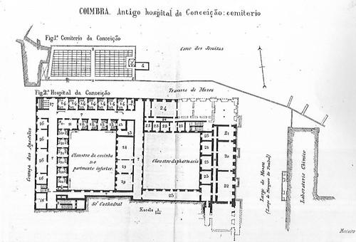 Hospital da Conceição novo e cemitério.jpg