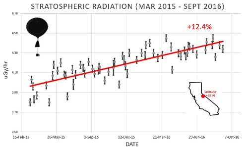 stratosphere_11sep16.png